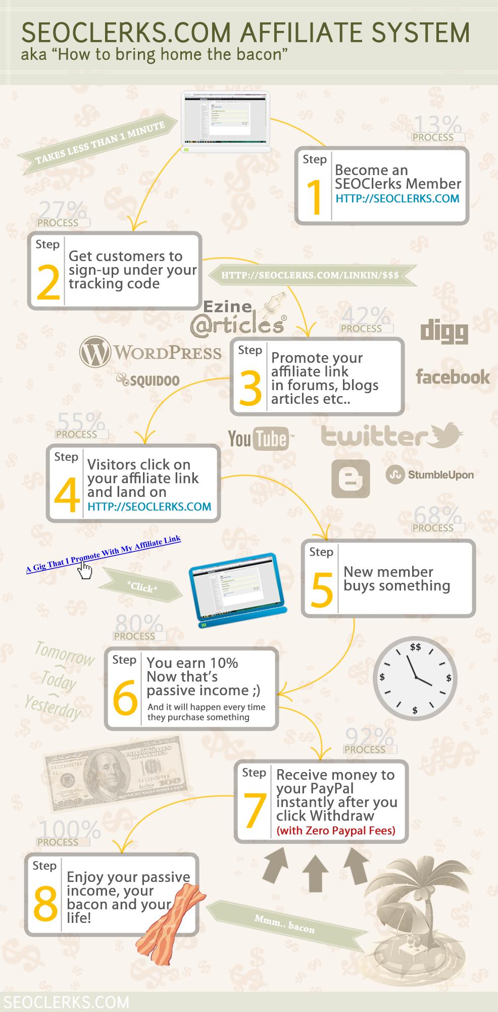 awww.seoclerks.com_blog_wp_content_uploads_2012_02_Infograph_v2.png