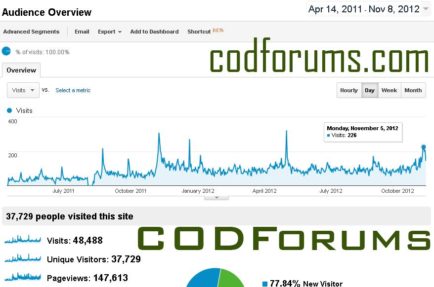 CODForumsMile.png