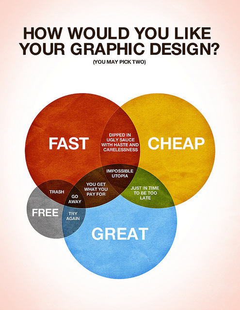 how-do-you-want-your-graphic-design.jpg